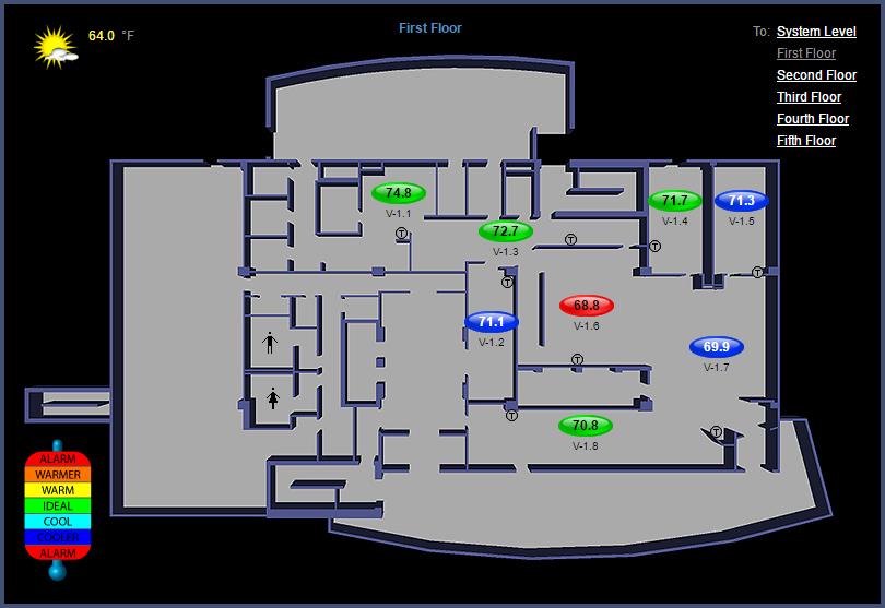 CCG - Custom Control Graphics